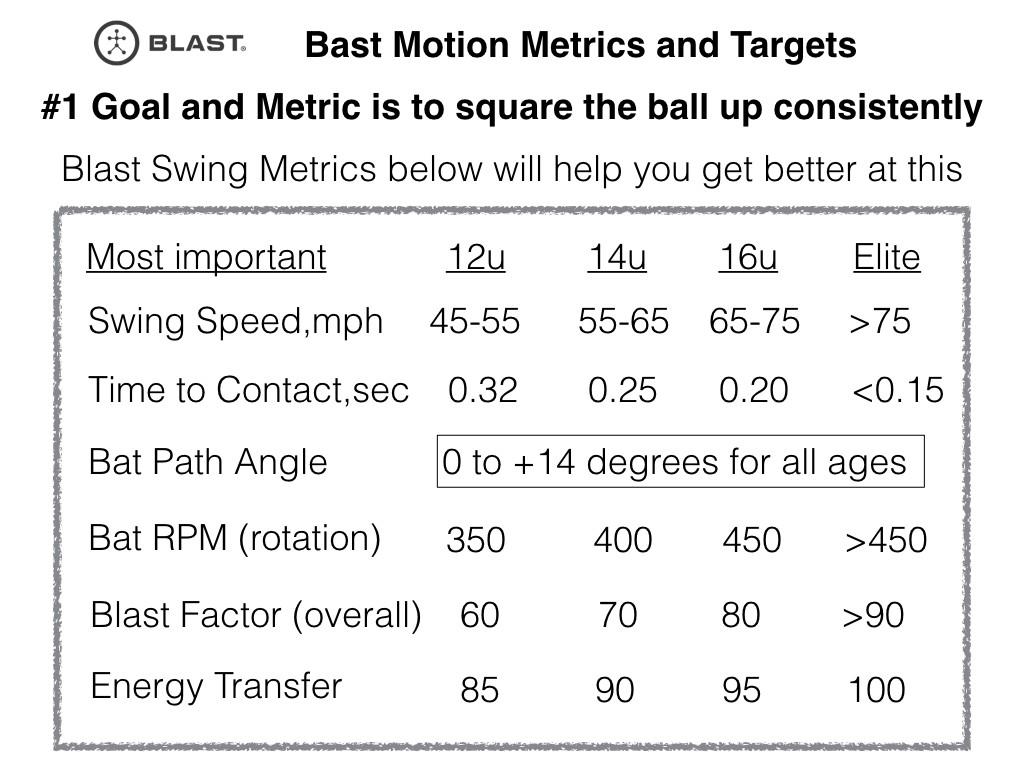 blast motion.001